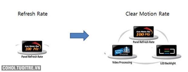 Smart TV Samsung UA43J5500 AKXXV 43 inches