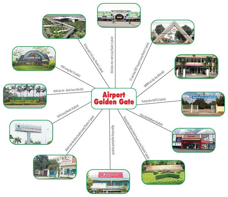 Tiềm năng lớn của Airport Golden Gate tại Long Thành