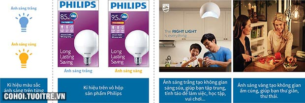 Đèn LED Bulb Philips Ecobright 5-60W E27 3000K A60