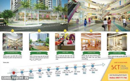 Bán dự án căn hộ Oriental Plaza Âu Cơ