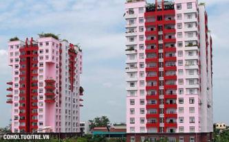 Bán căn hộ 8x Thái An