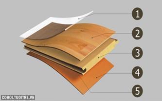 Giảm giá 19% sàn gỗ Thụy Sĩ - Kronoswiss