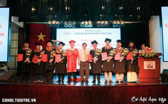 Trường Đại học CN TP.HCM tuyển sinh hơn 500 thạc sĩ