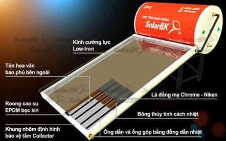 """Mua máy nước nóng SolarBK, nhận quà """"khủng"""" lên tới 2.500.000đ"""