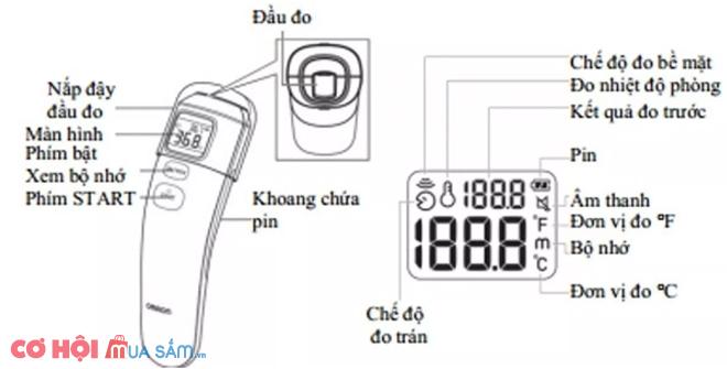 Nhiệt kế hồng ngoại đo trán Omron MC-720