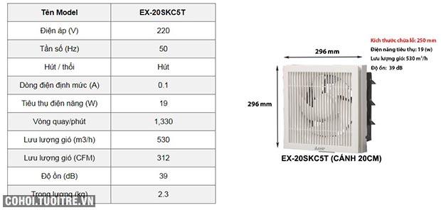 Quạt hút thông gió Mitsubishi EX-20SKC5T