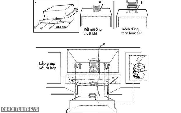 Máy hút mùi Kaff KF-GB702