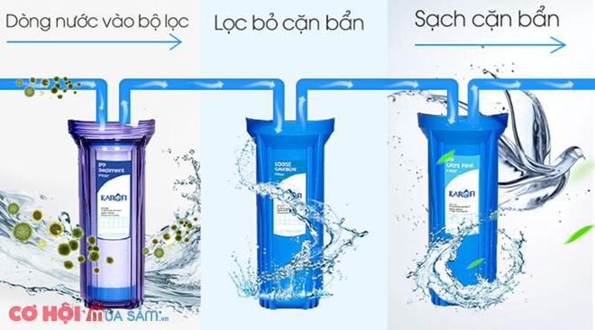 Xả kho máy lọc nước RO KAROFI ERO ERO80 khuyến mãi lần 2