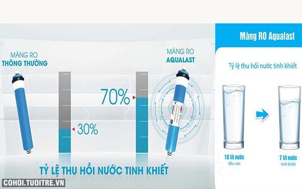 Máy lọc nước Karofi Optimus O-i229/A