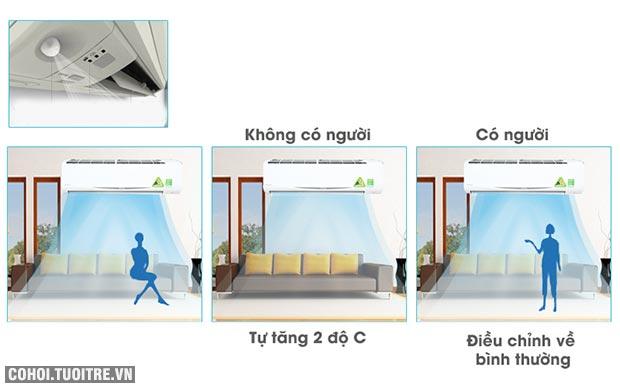 Máy lạnh Daikin Inverter 1HP giá rẻ sập sàn