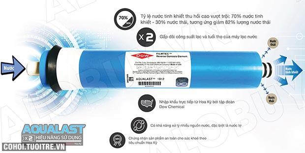 Máy lọc nước RO KAROFI OPTIMUS i2 O-i229/U (Đèn diệt khuẩn)