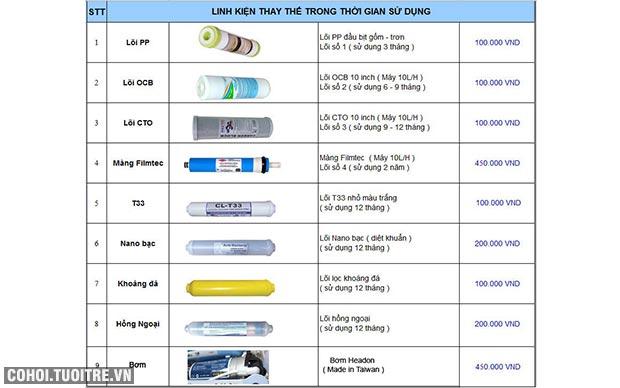 Lõi lọc nước hydrogen máy RO FujiE số 10