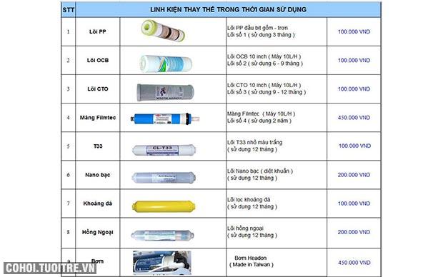 Máy lọc nước gia đình FujiE RO-07, 7 cấp độ lọc