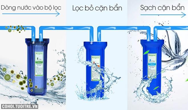 Xả kho máy lọc nước RO KANGAROO KG100HA giá từ 5,95 triệu