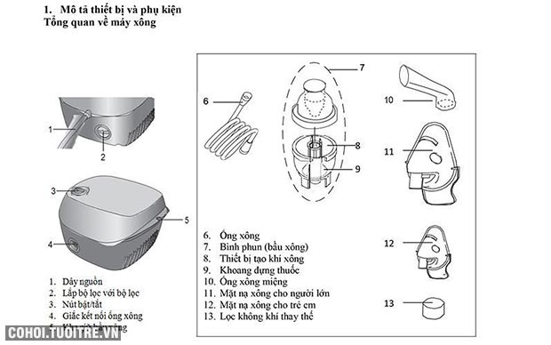 Máy xông mũi họng Beurer IH18