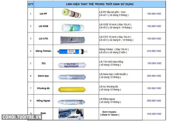Thay lõi lọc nước RO FujiE CTO số 3, 10 inch