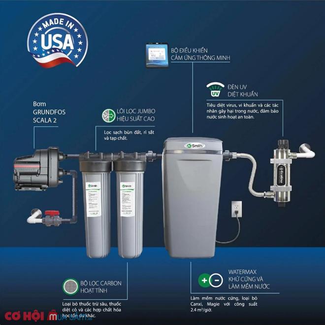 Máy lọc nước đầu nguồn A.O. Smith AOS I97s