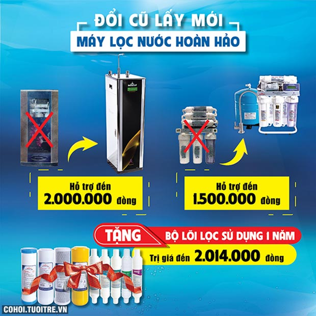 Quà tặng máy lọc nước đến 4,87 triệu