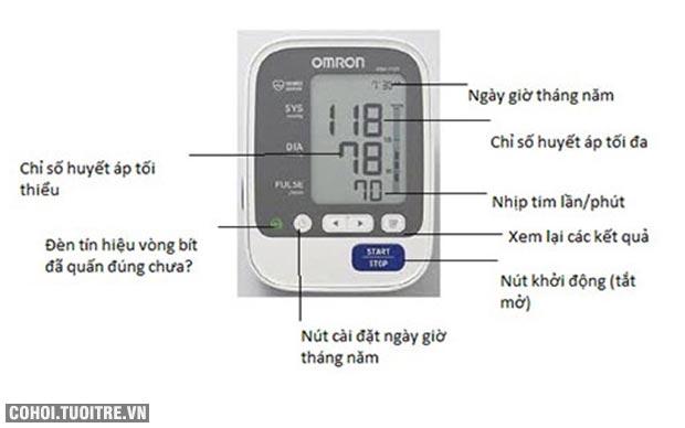 Máy đo huyết áp bắp tay Omron HEM 7130